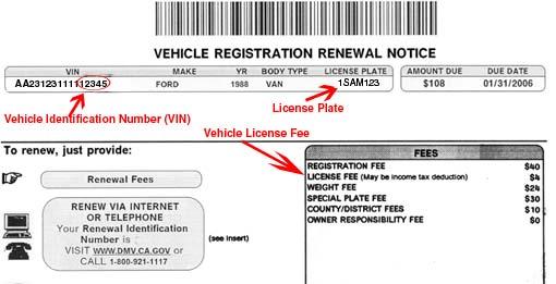 san diego drivers license fee